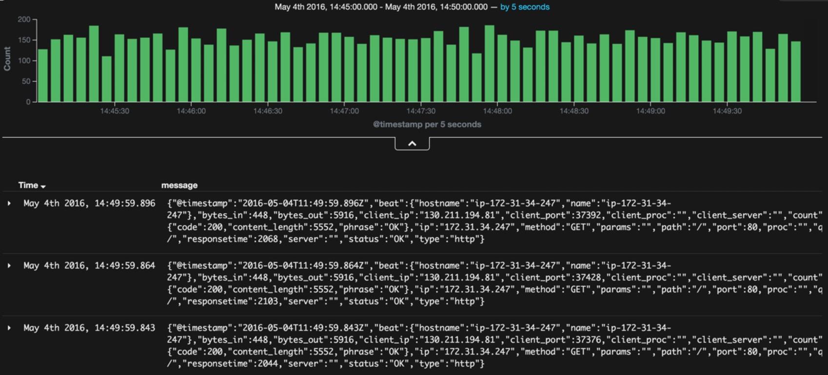 qbi.io-monitoring with elk